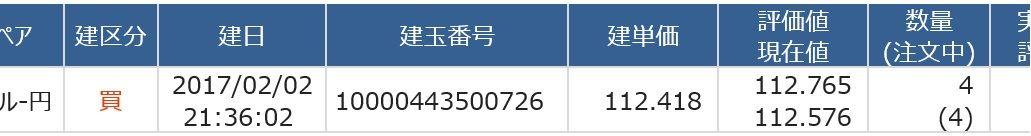 No.1560543 同値で撤退とする。  株が… - usdjpy - アメリカ ドル / 日本 円 2017/02/03 - FX、為替掲示板 - textream