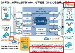 3848 - (株)データ・アプリケーション ここはEDIミドルウェア市場の業界トップ(富士キメラ総研「ソフトウェアビジネス新市場2011年版」だ