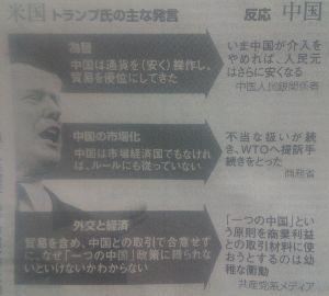 """日本経済 """"HARDLANDING"""" への道程 巨大化し過ぎた 中華帝国を追い詰める事が 可能なのはTrumpしかいない!"""