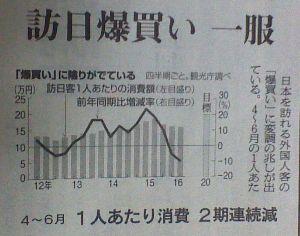 """日本経済 """"HARDLANDING"""" への道程 >ラオックスは12日、2016年12月期の連結業績見通しを大きく 下方修正すると発表した。売上"""