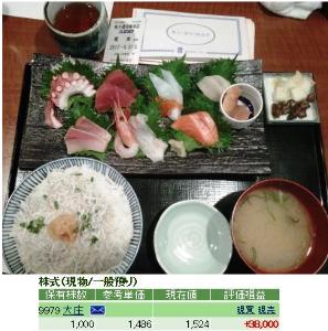 9979 - (株)大庄 他社の株主優待券の消化に忙しく、5末まで有効のここの優待券の使用着手ができませんでしたが、先日やっと