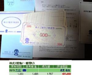 9979 - (株)大庄 私は食事券にしました。来年5月31日まで有効の500円券20枚は10日に届いています。