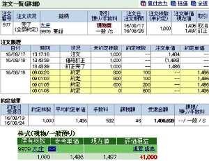 9979 - (株)大庄 食事優待目的会社としては24社目、本日1,000株買い参戦しました。 主に庄や、やるき茶屋での年間2