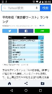 4543 - テルモ(株) テルモ関連の請負社員は悲鳴をあげている。 東京都平均年収ワーストランキングに平山とアウトソーシングが
