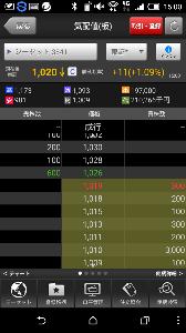 3841 - (株)ジーダット 買い戻し失敗ですねww