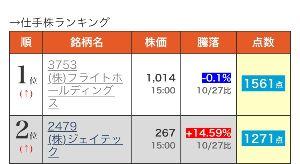 2479 - (株)ジェイテック > 【決算ギャンブル】 > 決算発表予定日  2016/10/31 > 超絶決算&