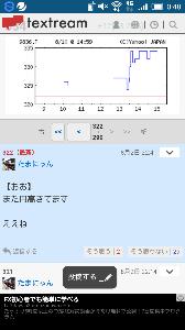 9836 - リーバイ・ストラウス ジャパン(株) たまにゃんさんの投稿に対するそう思わないの数、夜にはさらに29個に増加w 明日の寄り前にはさらに連打