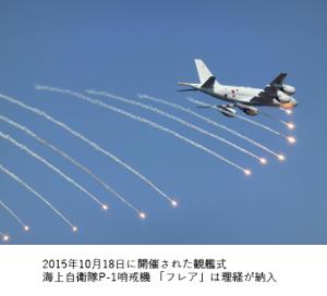8226 - (株)理経 中国のミサイルのニュース出てるけど、物騒だね('Д') 自衛隊機はロックオンされ
