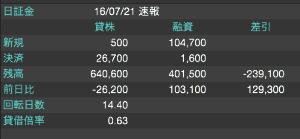 9517 - イーレックス(株) 10万株も増えた