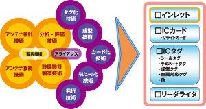 6145 - 日特エンジニアリング(株) ここ静かやね!!熱くなるとおもうけど!!