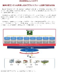 7519 - 五洋インテックス(株) MOVIMASは農業ICT関連でもあるようだ。  ttps://movimas.jp/iot-arc
