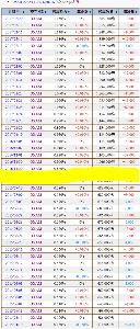 5302 - 日本カーボン(株) 【OXAM定期預金】 136万まで溜まりましたーっ! おめ =^_^=