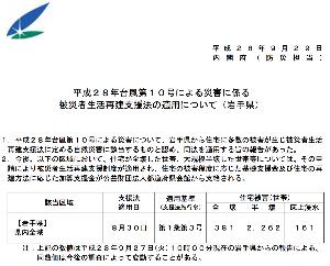 1383 - ベルグアース(株) うむうむぅ… 政府が台風10号の被災者生活再建支援法の適用を発表… ꒰