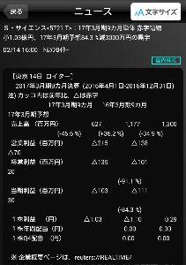 5721 - (株)エス・サイエンス ざっと数字だけなら