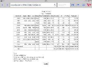 3315 - 日本コークス工業(株) こちらは、今年の2月頃のデータ。 価格がざっくり言って3から4割程度安く取引されています。 先物の9