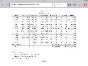 3315 - 日本コークス工業(株) 大丈夫だ。この株は、将来的に戻す可能性が高いと思う。 中国市場のコークスの先物の取引状況の資料を参考