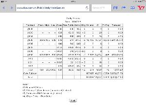 3315 - 日本コークス工業(株) いえいえ。 2月のデータは、こちらでした。 600RMB程度で取引されている期間は、調べてみるとおよ