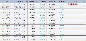 2437 - シンワアートオークション(株) 報告義務消失