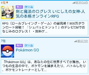 3911 - (株)Aiming ログレスは6位!