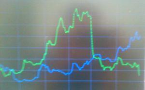 6079 - (株)エナリス 緑がエナリスwwwwww 青がイーレックスwwwwww  なかなかの逆相関になっとるやんけwwwww