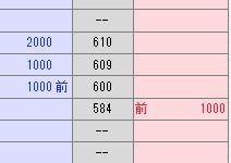 7486 - サンリン(株) すげぇな、こんな板初めて見た。売り買い出来ないじゃん。