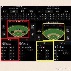 2015年6月27日(土) 広島 vs 中日 9回戦 阪神戦は絶対的なのがおるから、チーム成績悪くても今の位置なのかな。