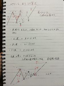三毛猫屋 ゑ璃億人  > エリ計算