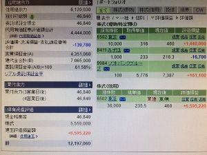 6502 - (株)東芝 今日も年初来高値更新! ソフトバンクも爆上げ!