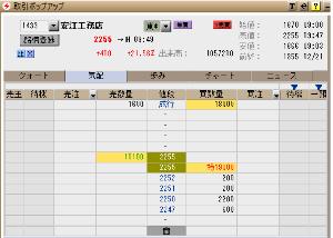7986 - 日本アイ・エス・ケイ(株)  あほ、ぼけ、見て、おいらの予想。 おまえ、純粋馬鹿だ。 ーーーーーーーーーーーーーーーーーーーーー