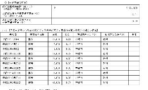 9647 - (株)協和コンサルタンツ また、買い増ししてるね☆彡    こりゃ本気だわ。  5%ルール大量保有報告    株式会社サイブリ