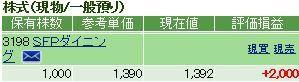 3198 - SFPダイニング(株) 本日1,000株買いました。磯丸水産での食事優待目的です。よろしく!