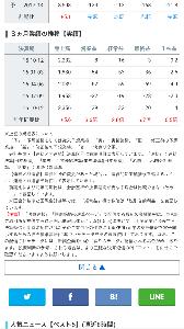 7477 - ムラキ(株) なんかここほっとけないんだよな〜🤗