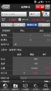 6063 - 日本エマージェンシーアシスタンス(株) 信用買残減。