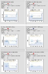 4082 - 第一稀元素化学工業(株) セリウムの価格に連動して助触媒などの商品の売価が決まる、価格連動性をとってから、セリウムの価格が下が