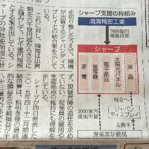 ZERO Securities Co., Ltd.★ 今日の朝刊 一部抜粋