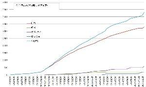 ガンホー長寿クラブ PUZZLE&DRAGONS 4300万DLを突破 香港・台湾にて200万DL達成 http