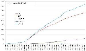 ガンホー長寿クラブ PUZZLE&DRAGONS 4200 万DLを突破 日本国内にて3300万DL達成  ht