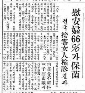 「復興は不要だ」ネット上に暴論のエリート官僚 実に悲惨・・・             66パーセントが保菌者                在韓米