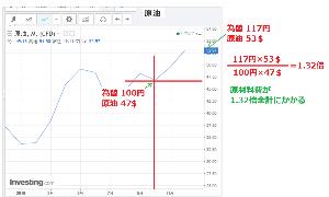 9176 - 佐渡汽船(株) >> 佐渡汽、1-9月期(3Q累計)最終が赤字転落で着地・7-9月期は▲29%減益 11