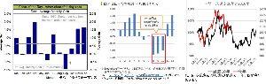 3906 - (株)ALBERT 注意書き2再掲。  8, これから暴落しやすい9,10月に 毎年9,10月は米投信節税売りによりダウ