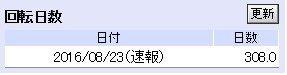 3734 - (株)インテア・ホールディングス 10:32現在で出来高700 昨日時点での回転日数308日  は?308日??