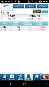 2780 - (株)コメ兵 チャート見て買っておいたんだけど、ここってカジノ関連だったの?! アゲアゲ嬉しいけど安く買い増しさせ
