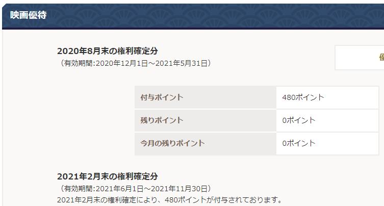 9601 - 松竹(株) 【 今月末期限ポイント 】 使い終わった ー。