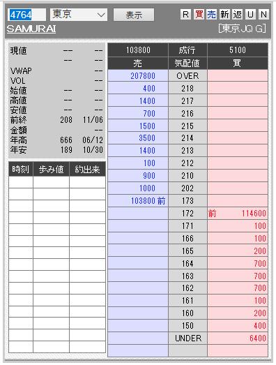 4764 - SAMURAI&J PARTNERS(株) だねww
