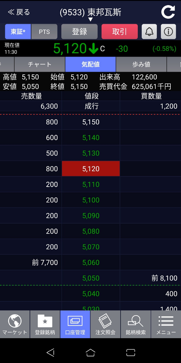 9533 - 東邦ガス(株) どうなる?