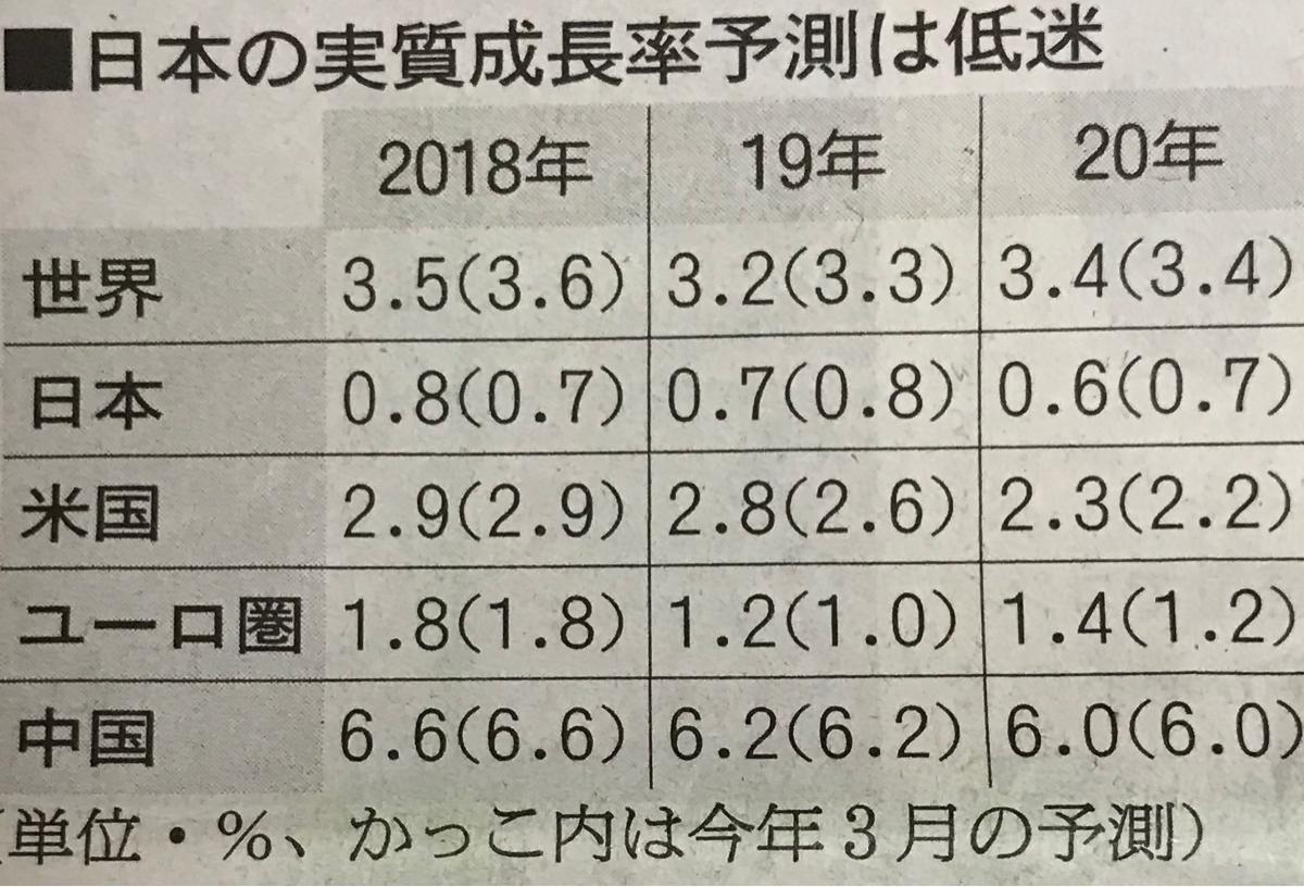 8301 - 日本銀行 憂いは 深く大きく沈潜し 平成30年 更に 令和30年もってか?!