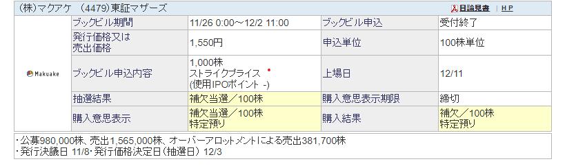 4479 - (株)マクアケ SBIの完全抽選分で当選は200人くらいですが、申し込み忘れいたんでしょうね。 IPOラッシュの12