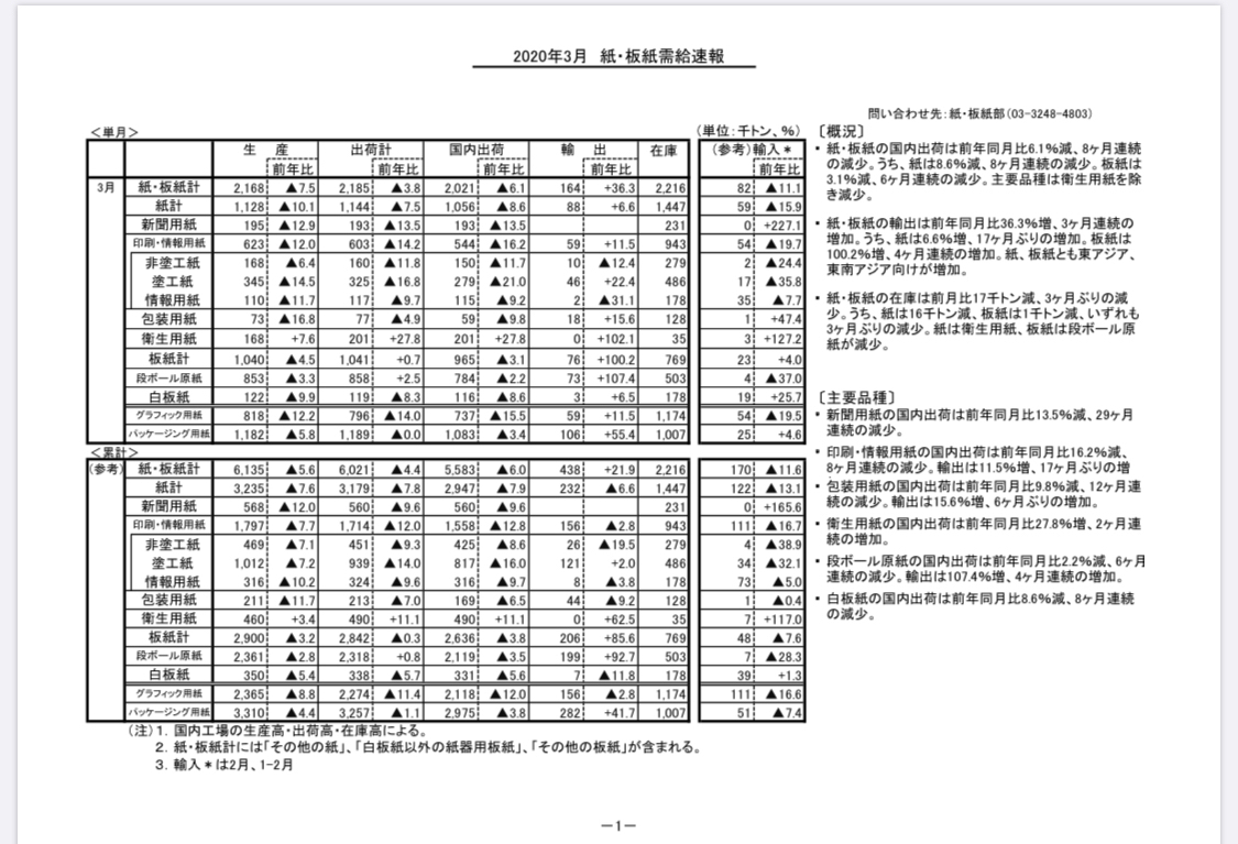 4768 - (株)大塚商会 ソース画像はこちらです。 URLは下記です。 https://www.jpa.gr.jp/file/
