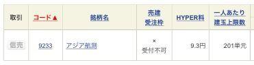 9233 - アジア航測(株) <浮動株> 5.8% PER 36.3倍 PBR 2.56倍  HYPER空売り売り切れ