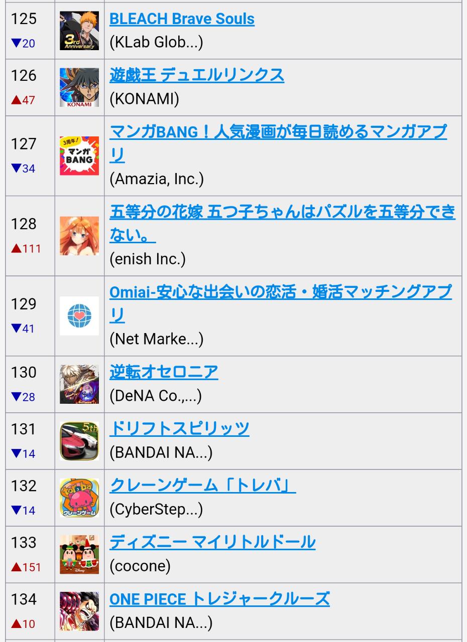3667 - (株)enish ごどぱずジャンプUP
